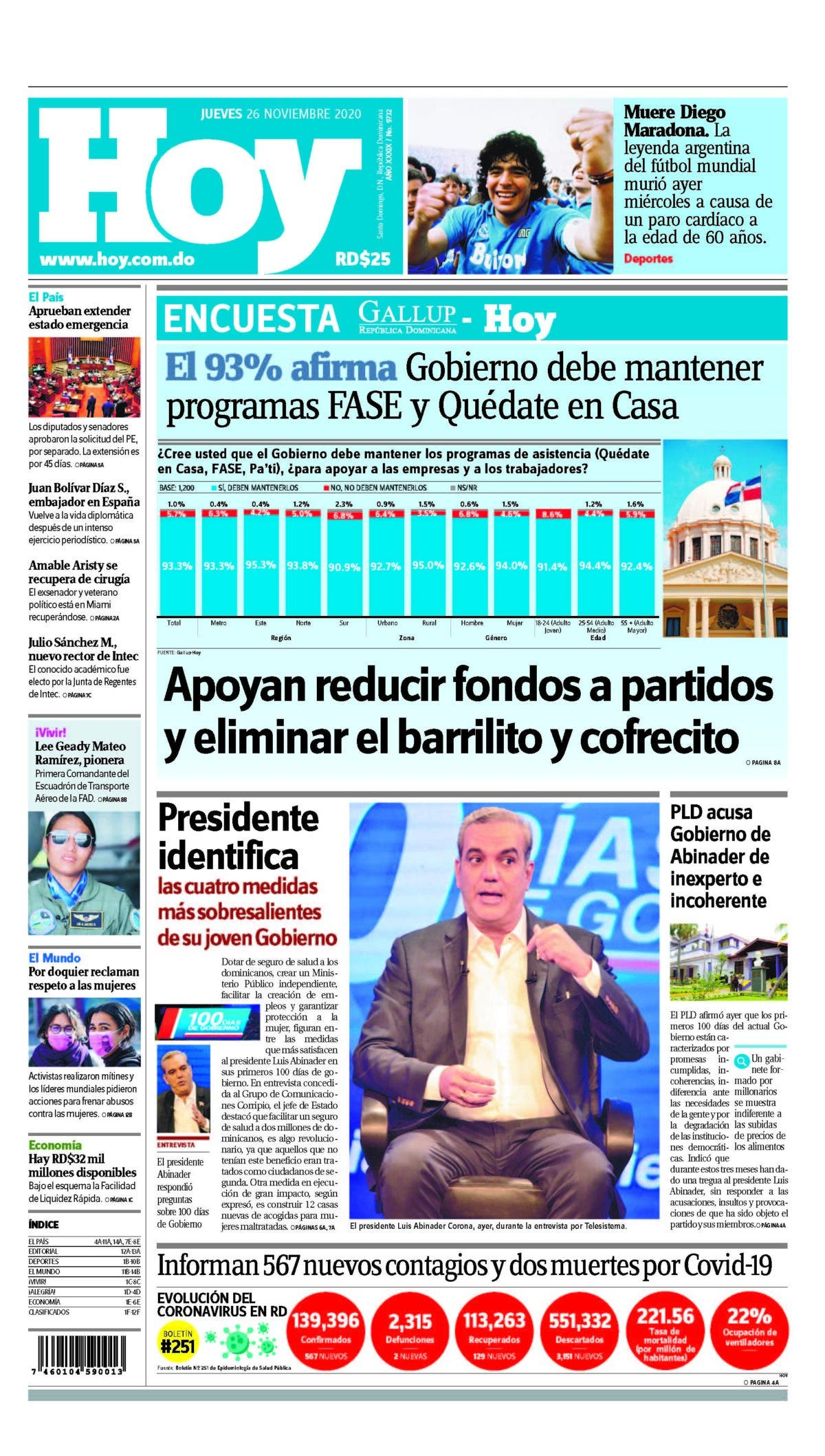 Portada Periódico Hoy, Jueves 26 de Noviembre, 2020