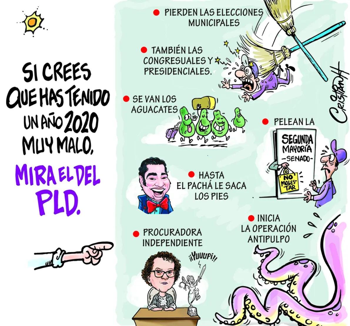 Caricatura Cristian Caricaturas – El Día, 09 de Diciembre, 2020